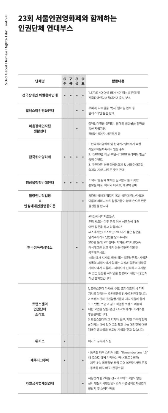 '(소식) 23회 서울인권영화제 연대부스를 소개합니당♡'의 대표이미지